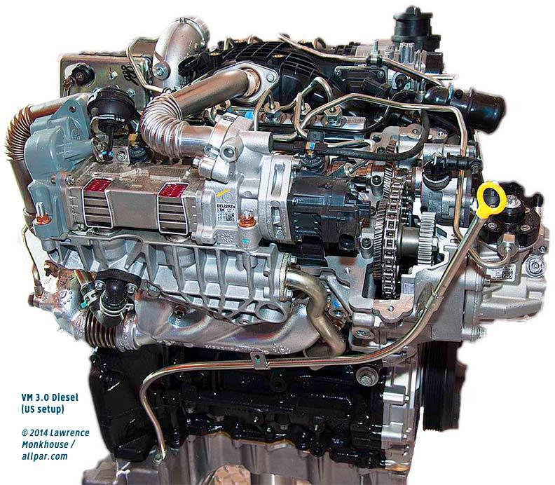 VM Motori 3.0L V6 Diesel Engine