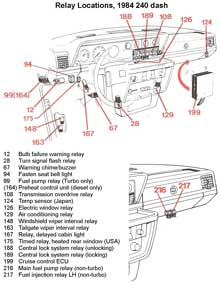my car fuse box is ticking 2001 lincoln town car fuse box diagram my wallpaper volvo s80 fuel pump ebay autos post