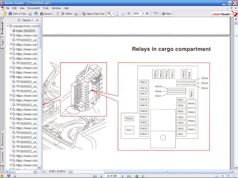 Volvo S60 2001 Fuse Relay Diagram