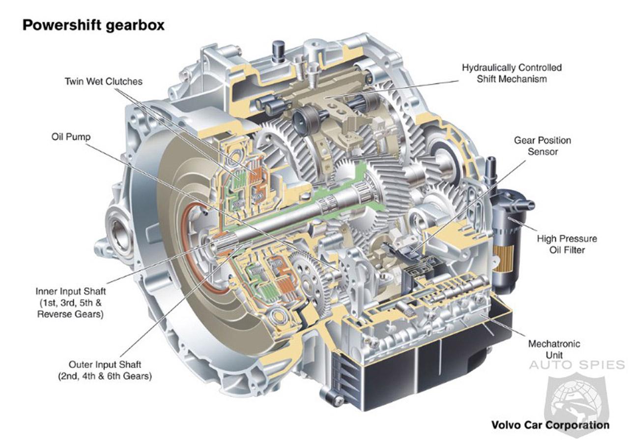 Volvo Transmission Problems