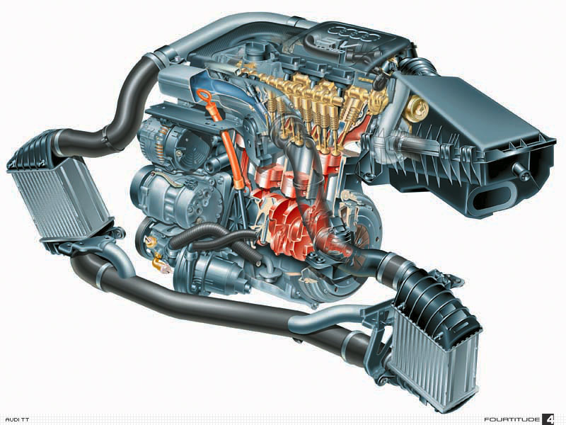 [SCHEMATICS_4US]  VW 1.8 Turbo Engine Diagram - image details | 1 8 Turbo Engine Diagram |  | MotoGuruMAG