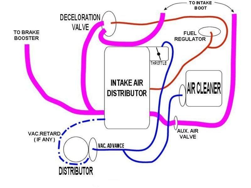 VW Beetle Vacuum Hose Diagram