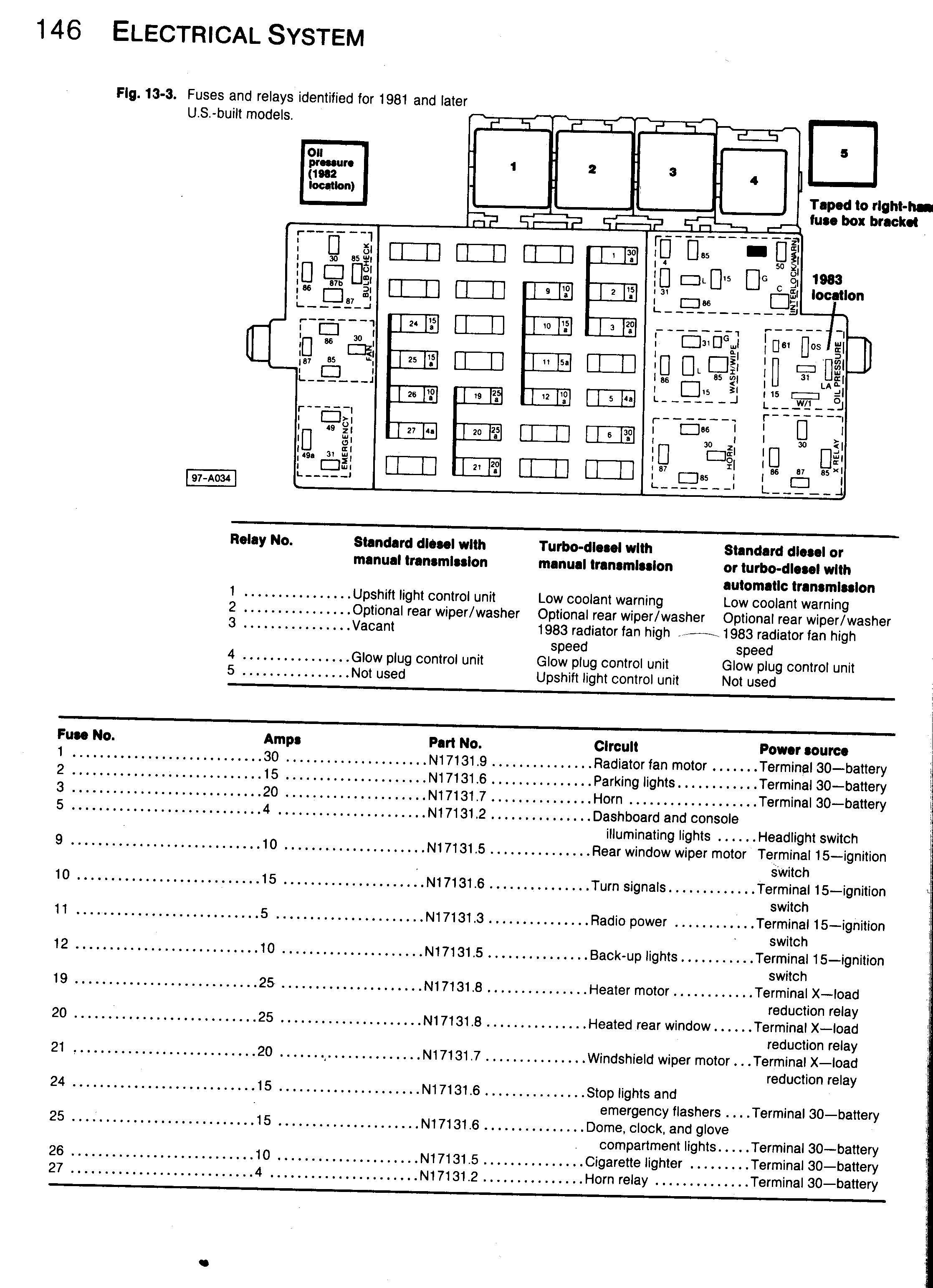 63 vw fuse diagram expert schematics diagram rh atcobennettrecoveries com  1998 Bravada Fuse Box Diagram 1996 E350 Underhood Fuse