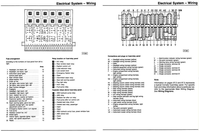 vw golf fuse box diagram KMaWzDT 2001 vw golf fuse box volkswagen wiring diagrams for diy car repairs 2001 vw jetta fuse box location at bayanpartner.co