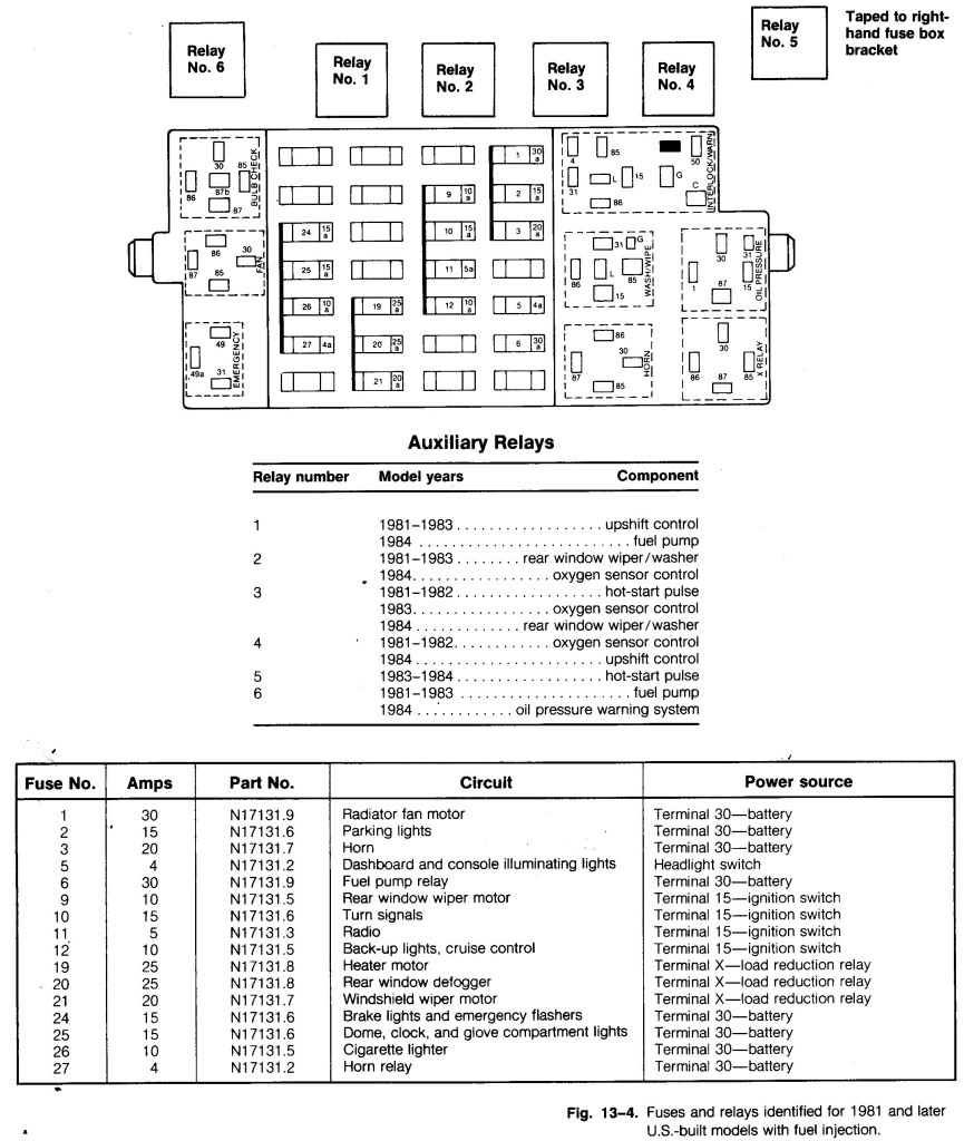 2001 jetta fuse box diagram