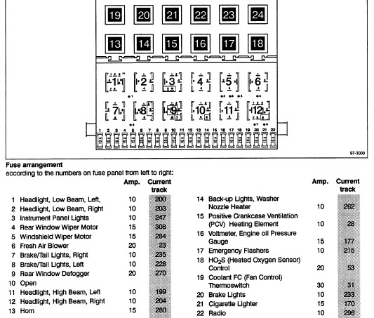 vw jetta fuse box diagram nEMsDWS vw golf 1 fuse box diagram vw wiring diagrams instruction 2001 vw golf fuse box diagram at crackthecode.co