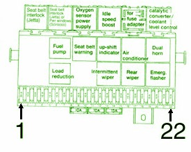 Vw Jetta Fuse Box Diagram Image Details