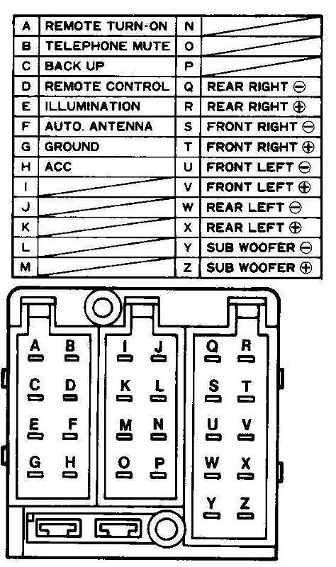 vw jetta radio wiring diagram zMAhFdH 2006 jetta stereo wiring harness radio wire harness for 2011 f 150 2004 vw golf radio wiring diagram at panicattacktreatment.co