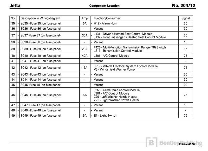 2011 Jetta Tdi Fuse Diagram Wiring Diagrams Schematics
