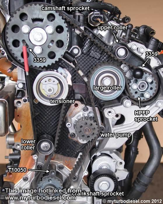 Vw Jetta Tdi Timing Belt Replacement Image Details