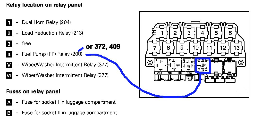 fuse relay box is a under the hood fuse box wiring diagram