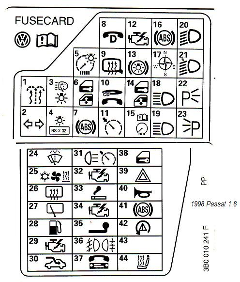 2010 jetta fuse box diagram 2010 image wiring diagram jetta fuse box diagram jetta wiring diagrams on 2010 jetta fuse box diagram