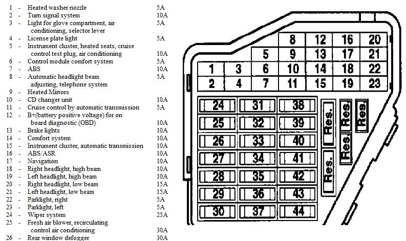 2015 vw golf fuse box  diagram  auto fuse box diagram