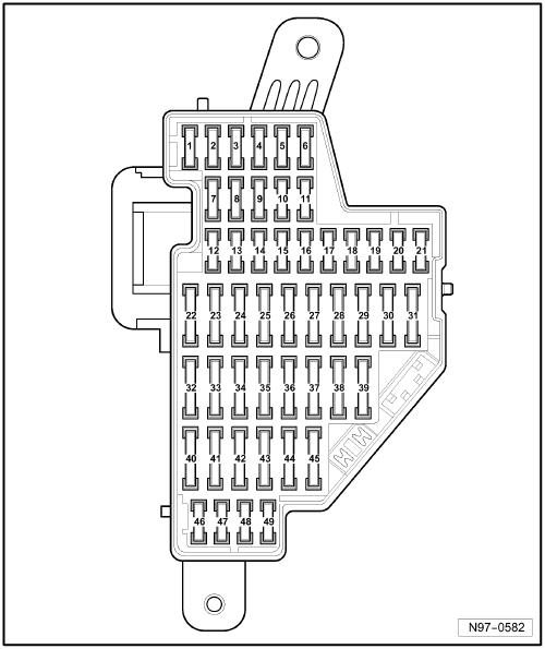 VW Passat Fuse Box Diagram