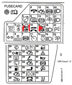 2001 passat fuse diagram