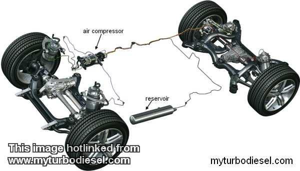 Wabco Air Compressor