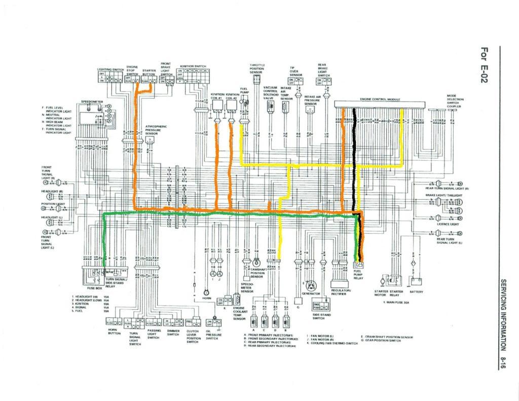 99 Tl1000r Wiring Diagram 1999 Sv650 2000 Suzuki Info U2022