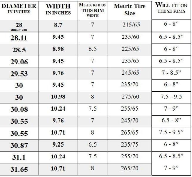 Wheel Width Tire Size Chart