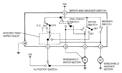 Wiper wiring diagram toyota search for wiring diagrams fantastic windshield wiper wiring diagram elaboration electrical rh itseo info toyota windshield wiper wiring diagram chevy wiper motor wiring 3 pin cheapraybanclubmaster Gallery