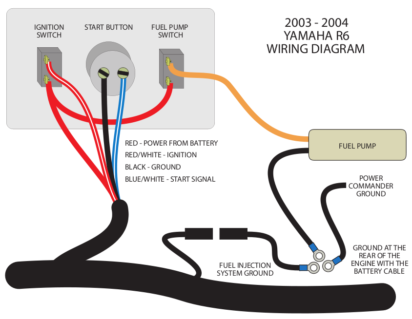 2000 yamaha r6 ignition switch wiring diagram 2000 yamaha motorcycle ignition switch wiring diagram